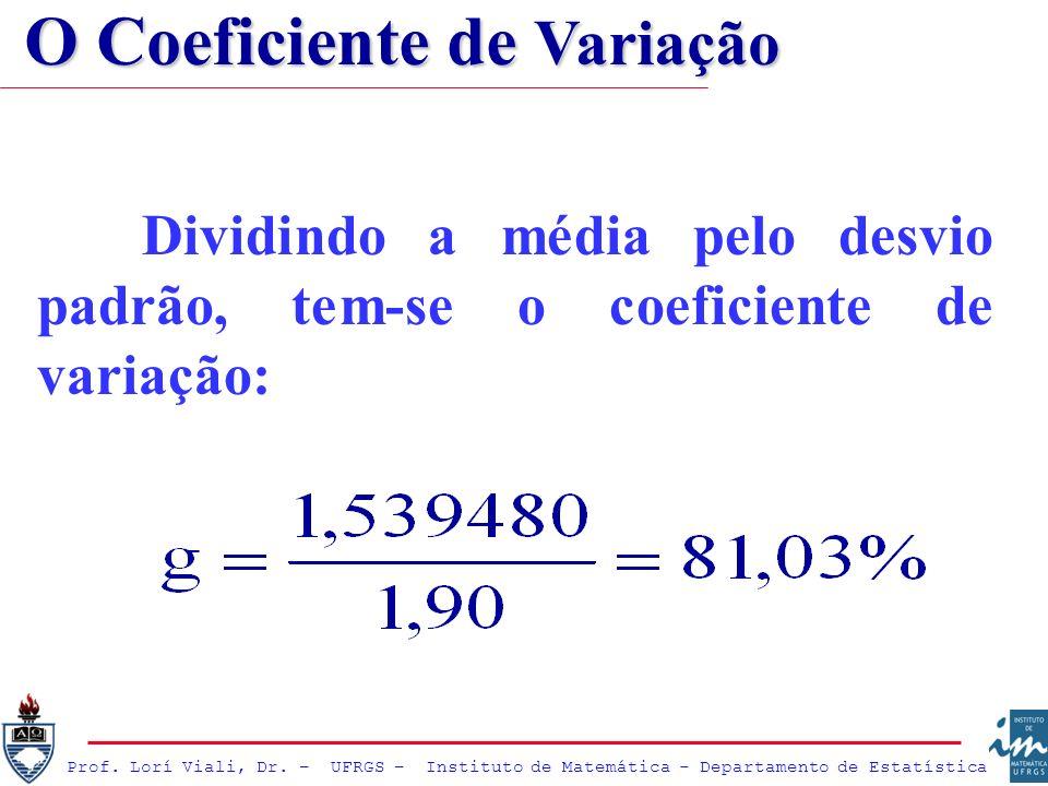 Prof. Lorí Viali, Dr. – UFRGS – Instituto de Matemática - Departamento de Estatística Dividindo a média pelo desvio padrão, tem-se o coeficiente de va