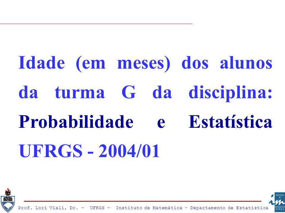Idade (em meses) dos alunos da turma G da disciplina: Probabilidade e Estatística UFRGS - 2004/01