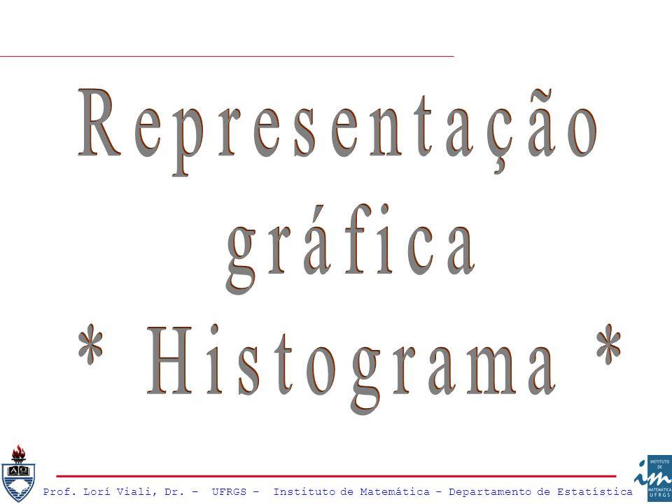 Prof. Lorí Viali, Dr. – UFRGS – Instituto de Matemática - Departamento de Estatística