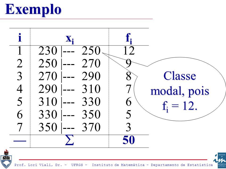 Prof. Lorí Viali, Dr. – UFRGS – Instituto de Matemática - Departamento de Estatística Classe modal, pois f i = 12. ixixi fifi 1230 |--- 25012 2250 |--