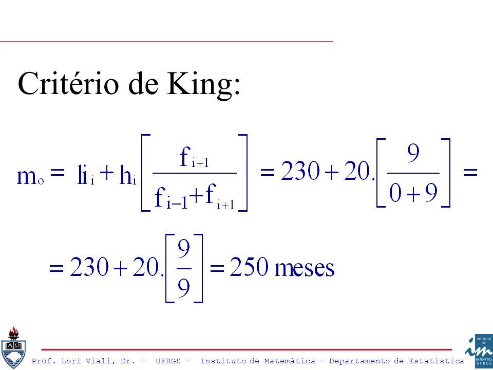 Prof. Lorí Viali, Dr. – UFRGS – Instituto de Matemática - Departamento de Estatística Critério de King: