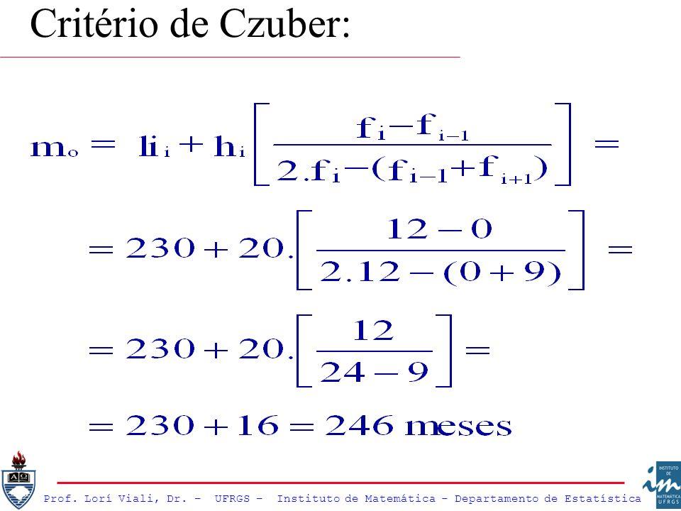 Prof. Lorí Viali, Dr. – UFRGS – Instituto de Matemática - Departamento de Estatística Critério de Czuber: