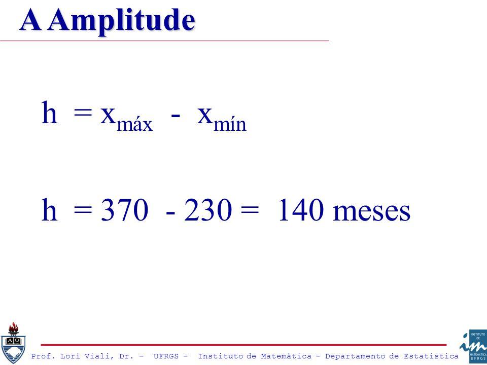 h = x máx - x mín h = 370 - 230 = 140 meses A Amplitude