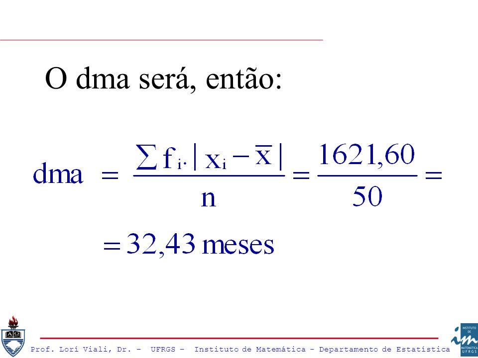 Prof. Lorí Viali, Dr. – UFRGS – Instituto de Matemática - Departamento de Estatística O dma será, então: