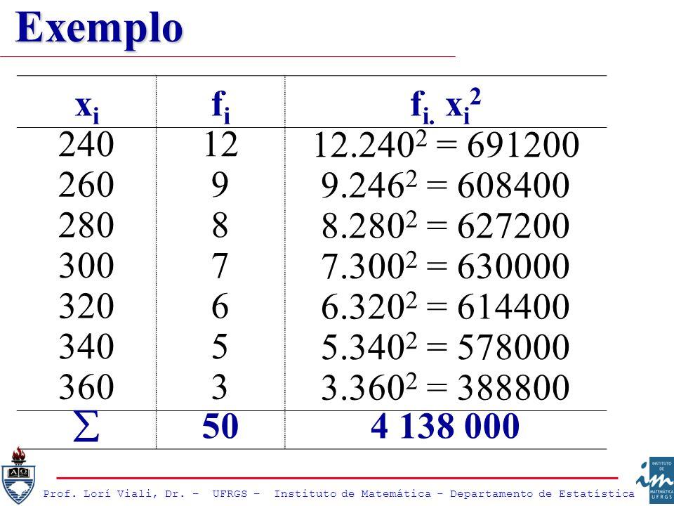 Prof. Lorí Viali, Dr. – UFRGS – Instituto de Matemática - Departamento de Estatística xixi fifi f i. x i 2 24012 12.240 2 = 691200 2609 9.246 2 = 6084
