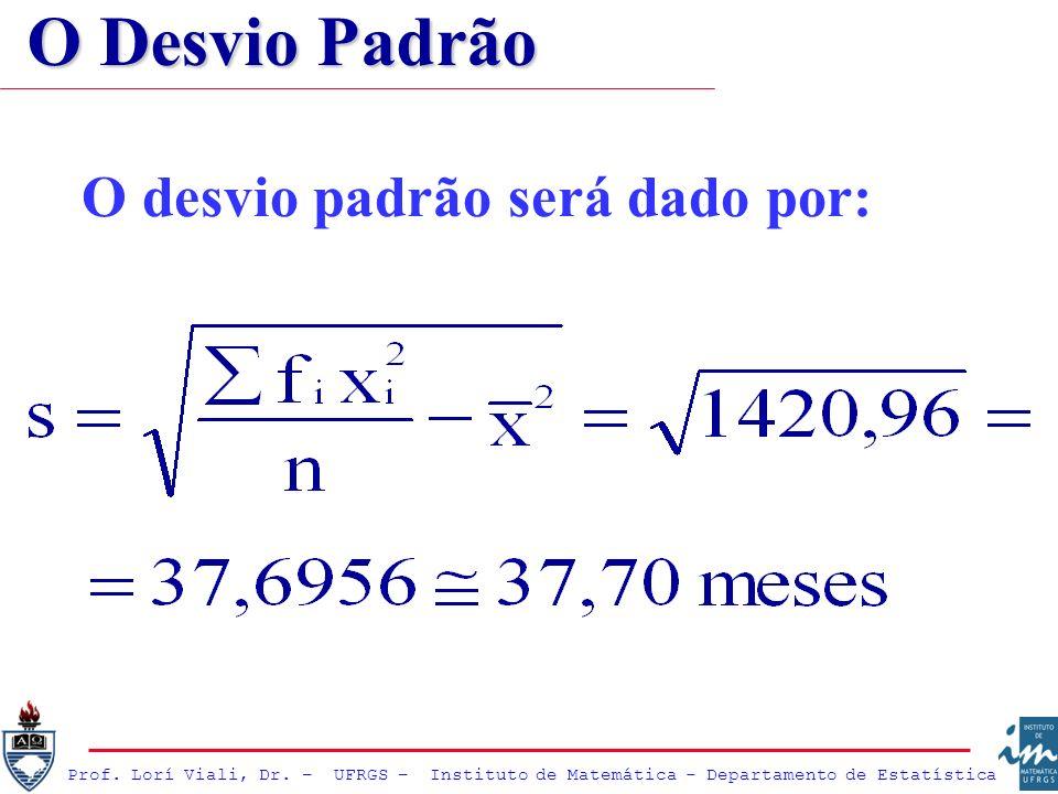 Prof. Lorí Viali, Dr. – UFRGS – Instituto de Matemática - Departamento de Estatística O desvio padrão será dado por: O Desvio Padrão