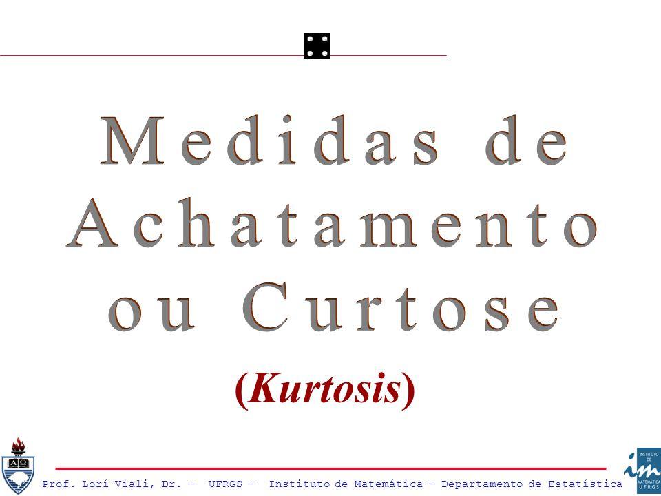 Prof. Lorí Viali, Dr. – UFRGS – Instituto de Matemática - Departamento de Estatística (Kurtosis)