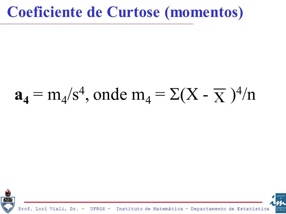 Prof. Lorí Viali, Dr. – UFRGS – Instituto de Matemática - Departamento de Estatística Coeficiente de Curtose (momentos) a 4 = m 4 /s 4, onde m 4 = X -