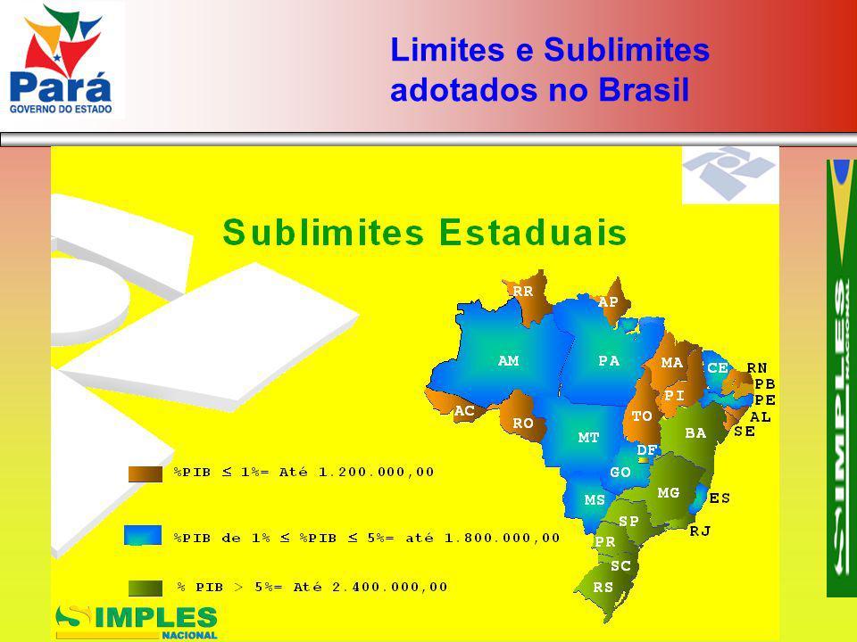 Limites e Sublimites adotados no Brasil