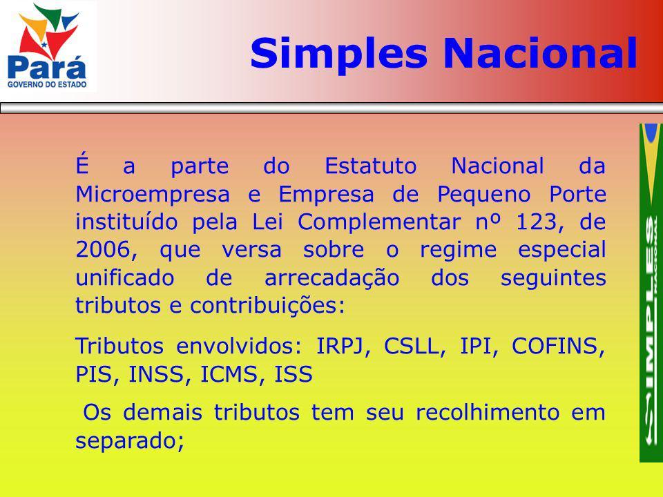 É a parte do Estatuto Nacional da Microempresa e Empresa de Pequeno Porte instituído pela Lei Complementar nº 123, de 2006, que versa sobre o regime e