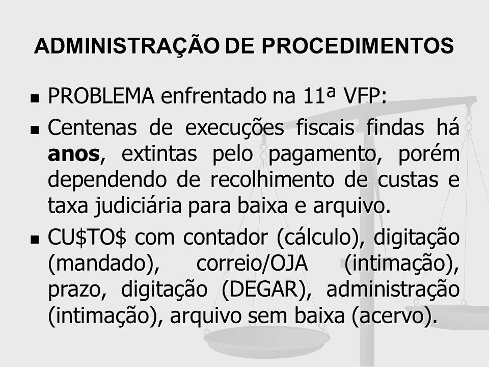ADMINISTRAÇÃO DE PROCEDIMENTOS PROBLEMA enfrentado na 11ª VFP: PROBLEMA enfrentado na 11ª VFP: Centenas de execuções fiscais findas há anos, extintas
