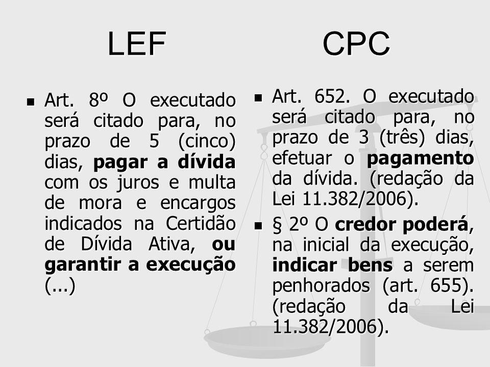 LEF CPC LEF CPC Art. 8º O executado será citado para, no prazo de 5 (cinco) dias, pagar a dívida com os juros e multa de mora e encargos indicados na
