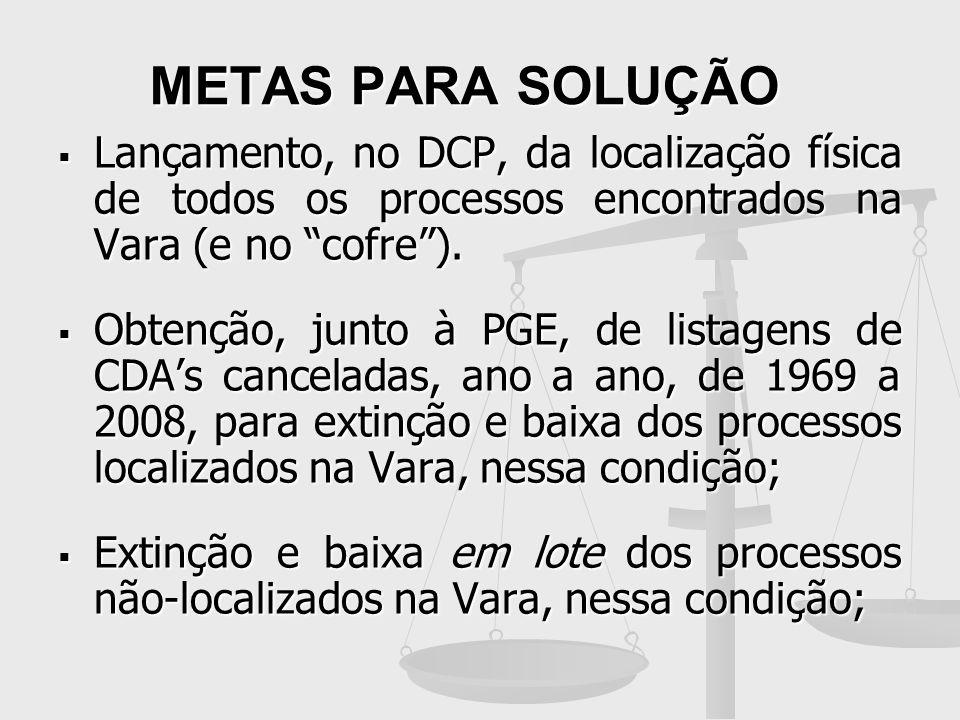 METAS PARA SOLUÇÃO Lançamento, no DCP, da localização física de todos os processos encontrados na Vara (e no cofre). Lançamento, no DCP, da localizaçã