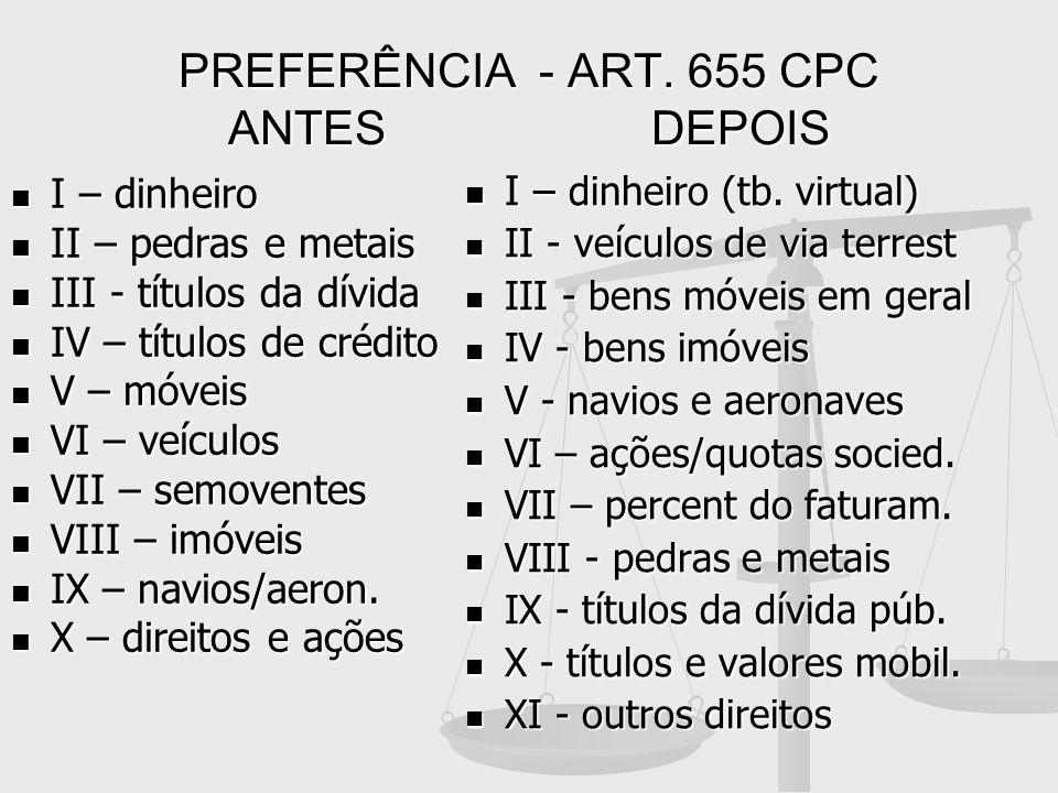PREFERÊNCIA - ART. 655 CPC ANTESDEPOIS I – dinheiro I – dinheiro II – pedras e metais II – pedras e metais III - títulos da dívida III - títulos da dí