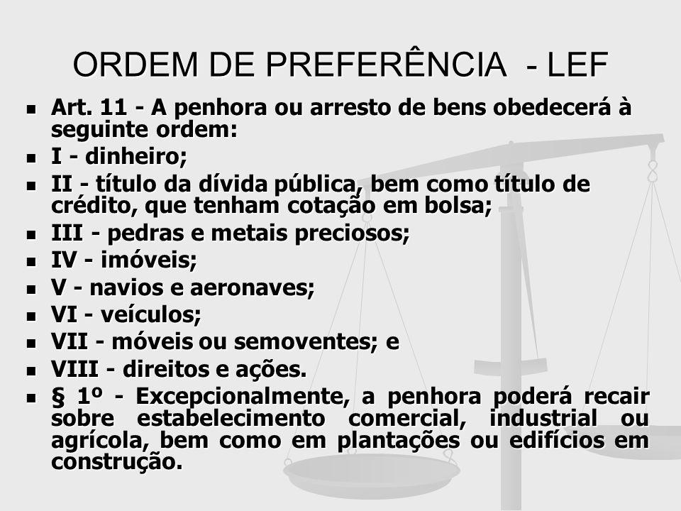 ORDEM DE PREFERÊNCIA - LEF Art. 11 - A penhora ou arresto de bens obedecerá à seguinte ordem: Art. 11 - A penhora ou arresto de bens obedecerá à segui