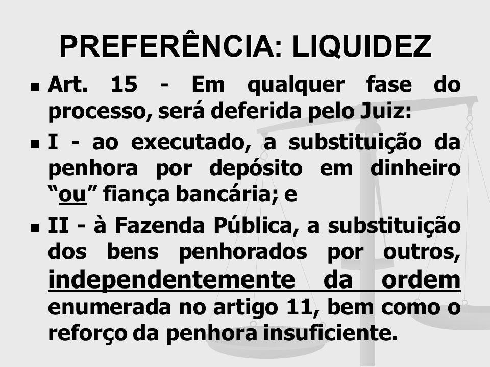 PREFERÊNCIA: LIQUIDEZ Art. 15 - Em qualquer fase do processo, será deferida pelo Juiz: I - ao executado, a substituição da penhora por depósito em din
