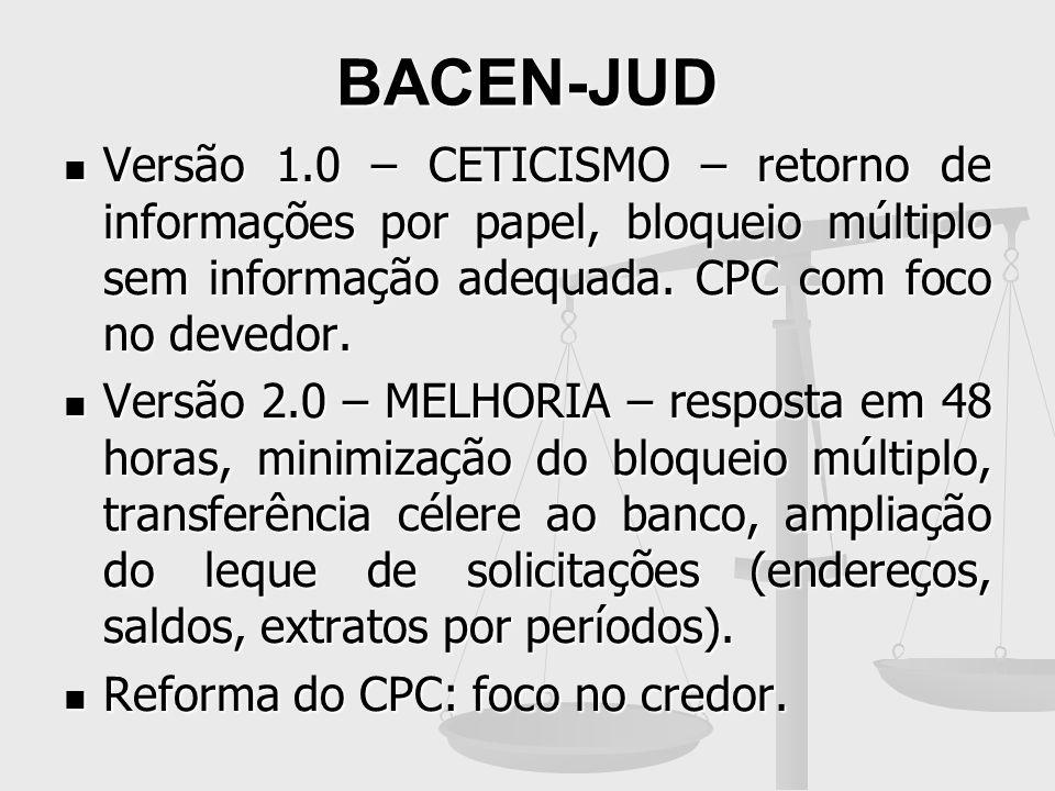 BACEN-JUD Versão 1.0 – CETICISMO – retorno de informações por papel, bloqueio múltiplo sem informação adequada. CPC com foco no devedor. Versão 1.0 –