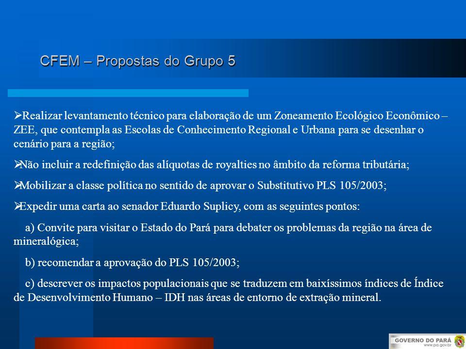 CFEM – Propostas do Grupo 5 Realizar levantamento técnico para elaboração de um Zoneamento Ecológico Econômico – ZEE, que contempla as Escolas de Conh