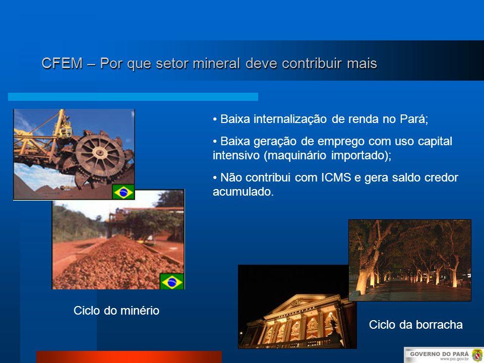 CFEM – Por que setor mineral deve contribuir mais Baixa internalização de renda no Pará; Baixa geração de emprego com uso capital intensivo (maquinári