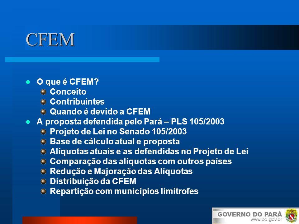 CFEM O que é CFEM? Conceito Contribuintes Quando é devido a CFEM A proposta defendida pelo Pará – PLS 105/2003 Projeto de Lei no Senado 105/2003 Base