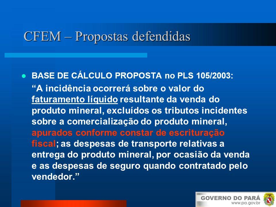 CFEM – Propostas defendidas BASE DE CÁLCULO PROPOSTA no PLS 105/2003: A incidência ocorrerá sobre o valor do faturamento líquido resultante da venda d
