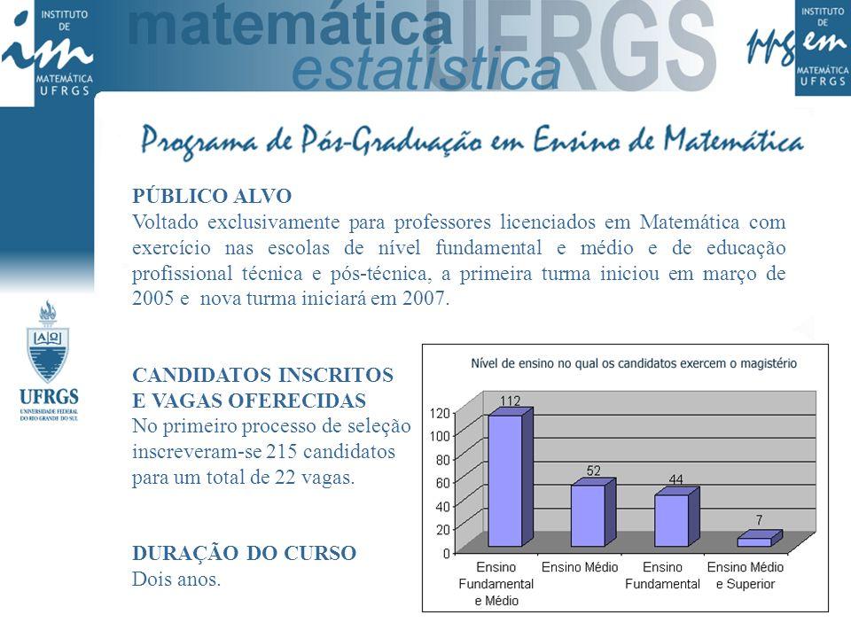 PÚBLICO ALVO Voltado exclusivamente para professores licenciados em Matemática com exercício nas escolas de nível fundamental e médio e de educação pr