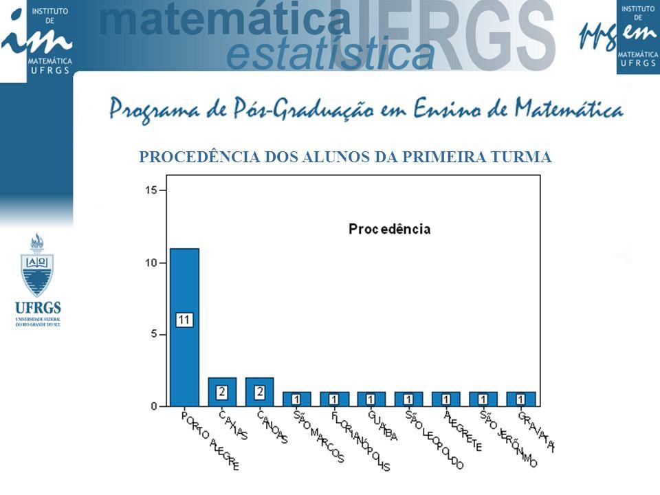LINHAS DE PESQUISA Ensino de tópicos específicos de Matemática e abordagens alternativas Formação de professores de Matemática e novas tendências Tecnologias da Informação e Comunicação na Educação Matemática Ensino de Matemática Aplicada com abordagem analítica e computacional