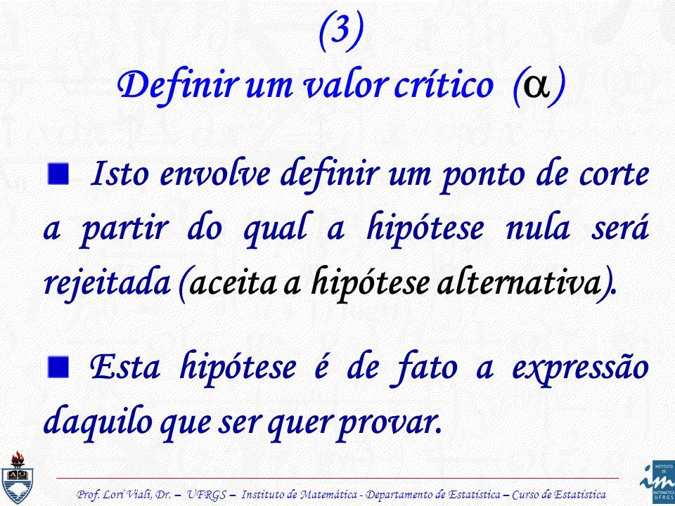 Prof. Lorí Viali, Dr. – UFRGS – Instituto de Matemática - Departamento de Estatística – Curso de Estatística (3) Definir um valor crítico ( ) Isto env