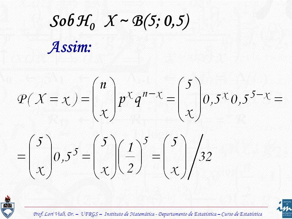 Prof. Lorí Viali, Dr. – UFRGS – Instituto de Matemática - Departamento de Estatística – Curso de Estatística Sob H 0 X ~ B(5; 0,5) Assim: