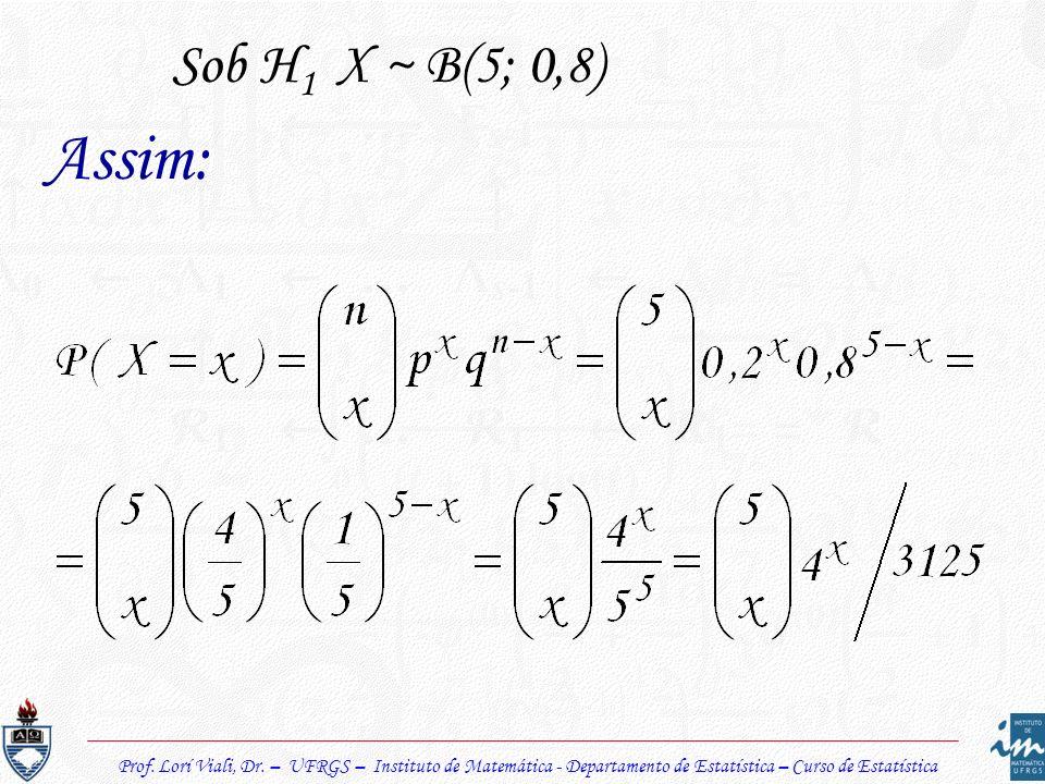 Prof. Lorí Viali, Dr. – UFRGS – Instituto de Matemática - Departamento de Estatística – Curso de Estatística Sob H 1 X ~ B(5; 0,8) Assim: