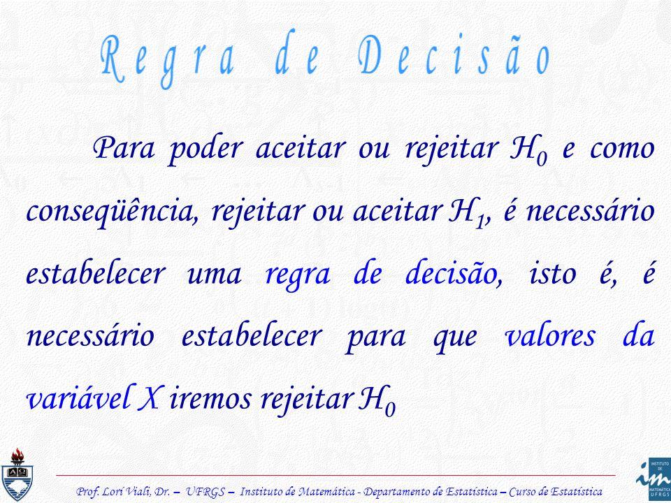 Prof. Lorí Viali, Dr. – UFRGS – Instituto de Matemática - Departamento de Estatística – Curso de Estatística Para poder aceitar ou rejeitar H 0 e como