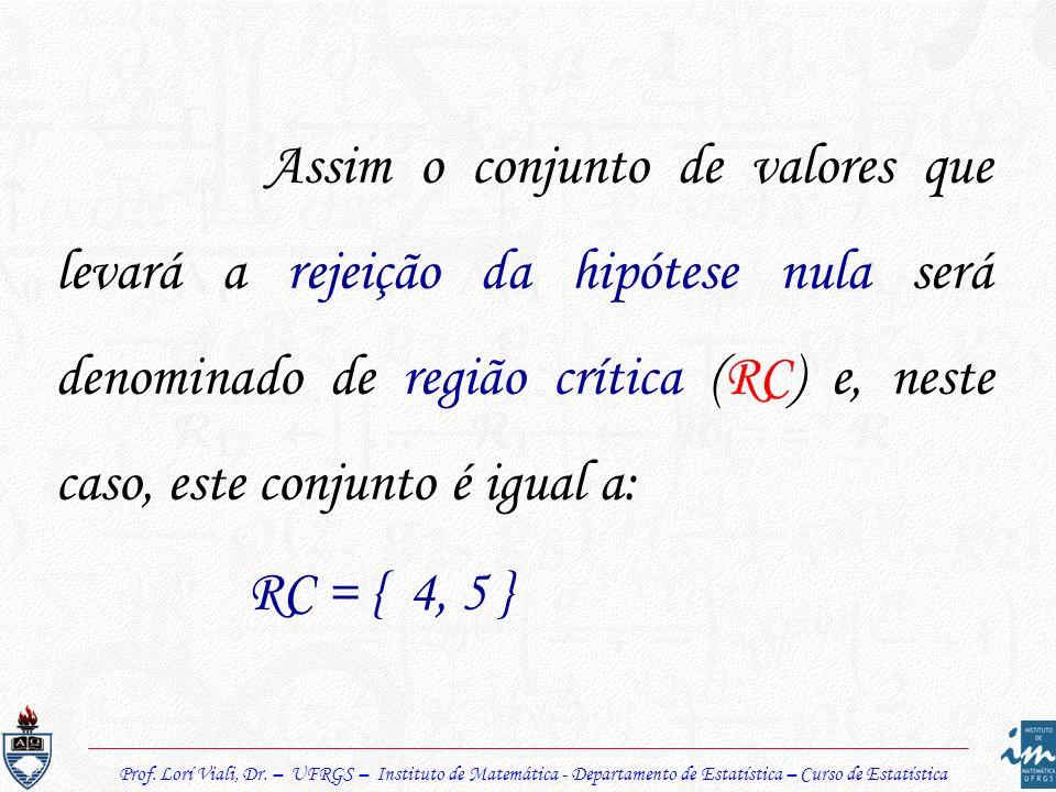 Prof. Lorí Viali, Dr. – UFRGS – Instituto de Matemática - Departamento de Estatística – Curso de Estatística Assim o conjunto de valores que levará a