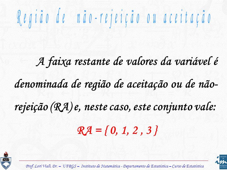 Prof. Lorí Viali, Dr. – UFRGS – Instituto de Matemática - Departamento de Estatística – Curso de Estatística A faixa restante de valores da variável é