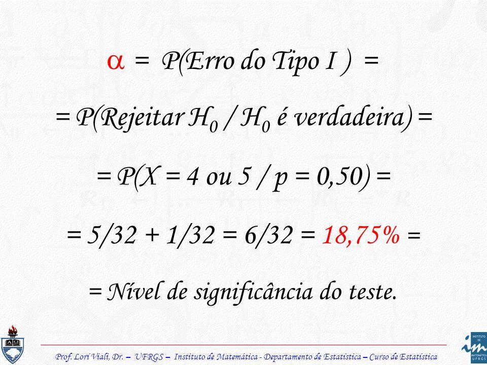 Prof. Lorí Viali, Dr. – UFRGS – Instituto de Matemática - Departamento de Estatística – Curso de Estatística = P(Erro do Tipo I ) = = P(Rejeitar H 0 /