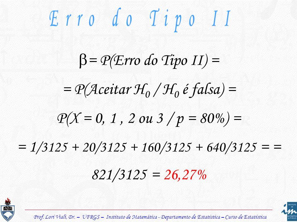 Prof. Lorí Viali, Dr. – UFRGS – Instituto de Matemática - Departamento de Estatística – Curso de Estatística = P(Erro do Tipo II) = = P(Aceitar H 0 /