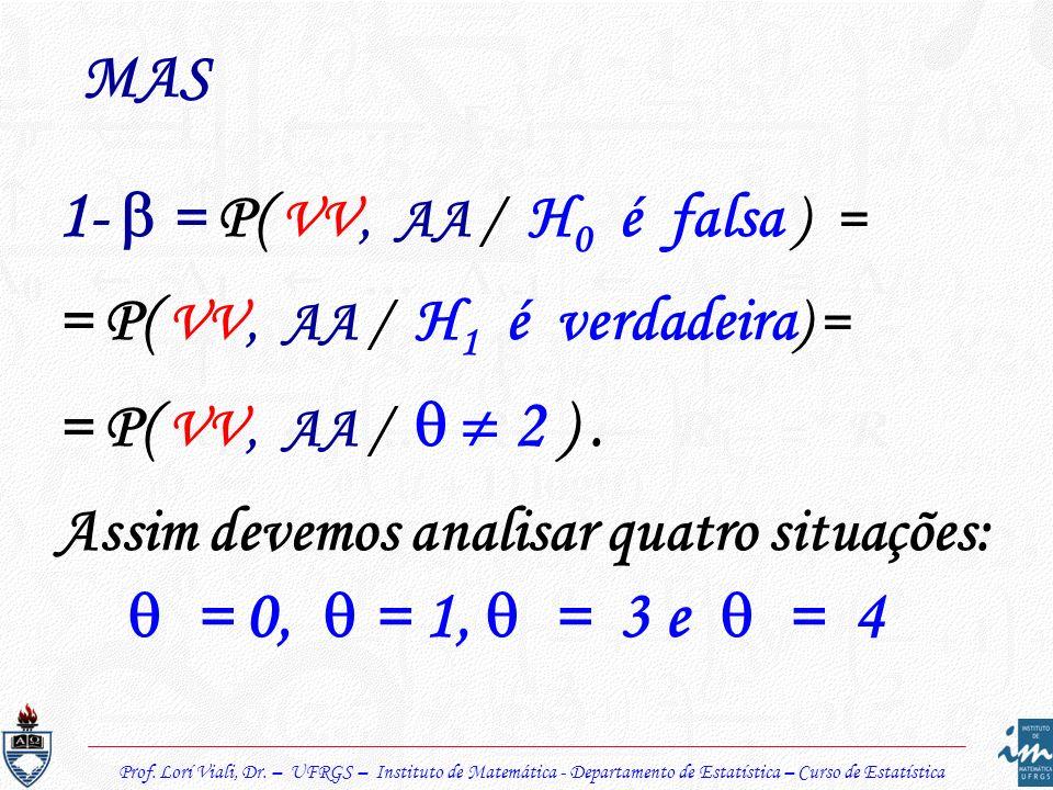Prof. Lorí Viali, Dr. – UFRGS – Instituto de Matemática - Departamento de Estatística – Curso de Estatística MAS 1 - = P( VV, AA / H 0 é falsa ) = = P