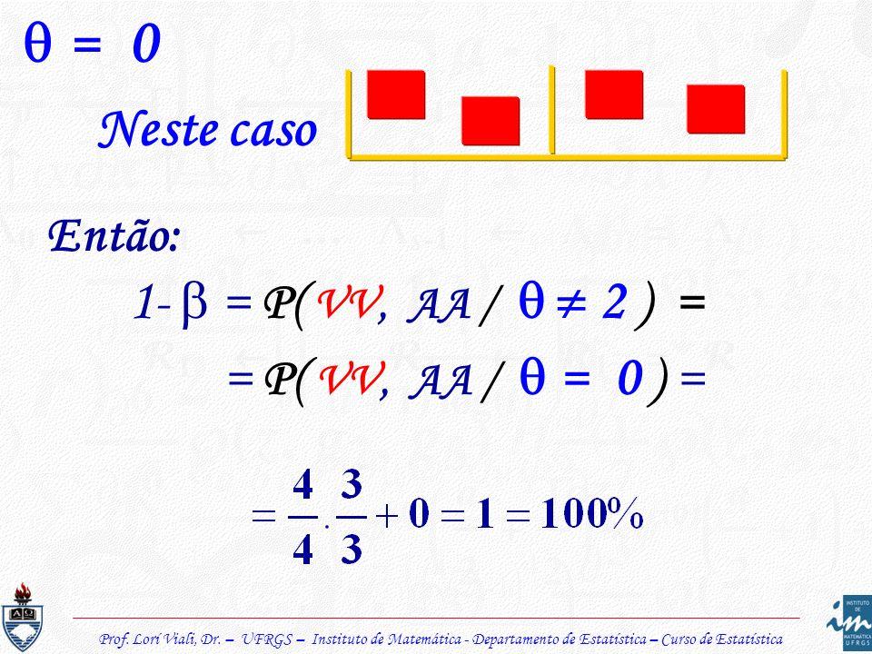 Prof. Lorí Viali, Dr. – UFRGS – Instituto de Matemática - Departamento de Estatística – Curso de Estatística Então: 1 - = P( VV, AA / 2 ) = = P( VV, A