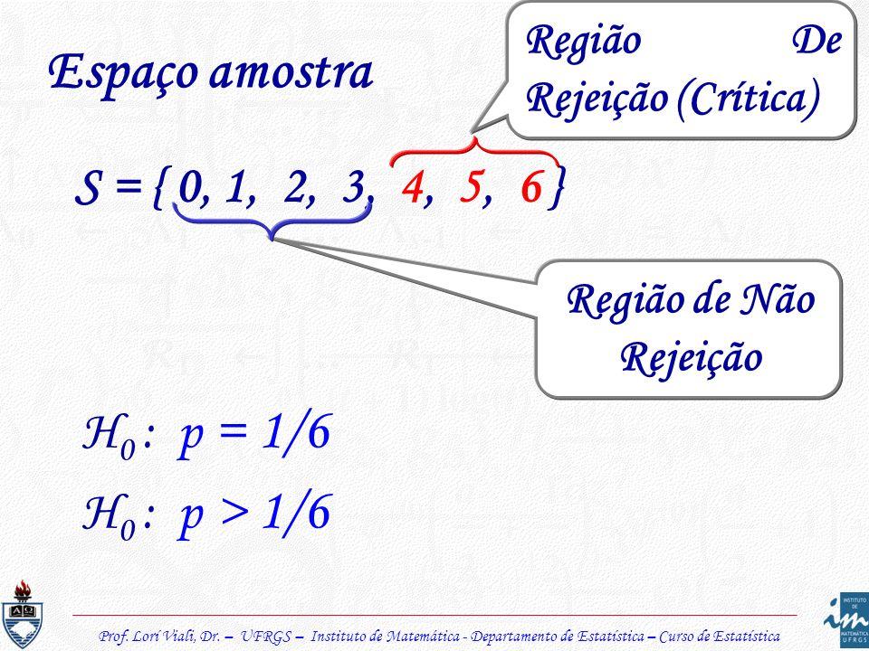 Prof. Lorí Viali, Dr. – UFRGS – Instituto de Matemática - Departamento de Estatística – Curso de Estatística Espaço amostra S = { 0, 1, 2, 3, 4, 5, 6