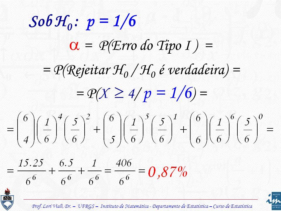 Prof. Lorí Viali, Dr. – UFRGS – Instituto de Matemática - Departamento de Estatística – Curso de Estatística Sob H 0 : p = 1/6 = P(Erro do Tipo I ) =