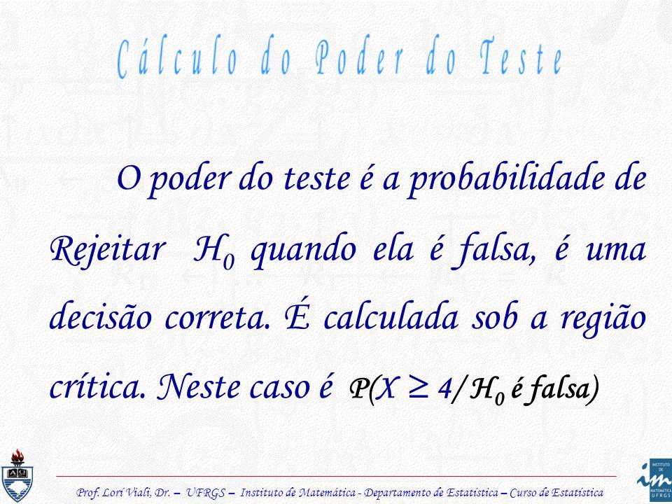 Prof. Lorí Viali, Dr. – UFRGS – Instituto de Matemática - Departamento de Estatística – Curso de Estatística O poder do teste é a probabilidade de Rej