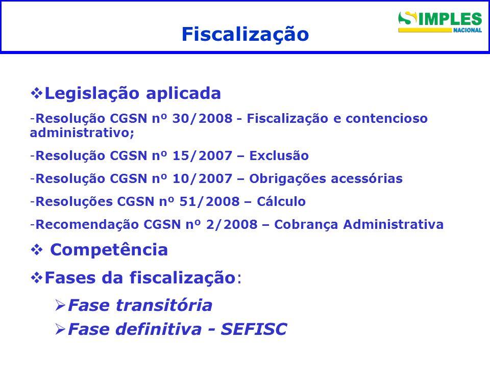 Legislação aplicada -Resolução CGSN nº 30/2008 - Fiscalização e contencioso administrativo; -Resolução CGSN nº 15/2007 – Exclusão -Resolução CGSN nº 10/2007 – Obrigações acessórias -Resoluções CGSN nº 51/2008 – Cálculo -Recomendação CGSN nº 2/2008 – Cobrança Administrativa Competência Fases da fiscalização: Fase transitória Fase definitiva - SEFISC Fiscalização