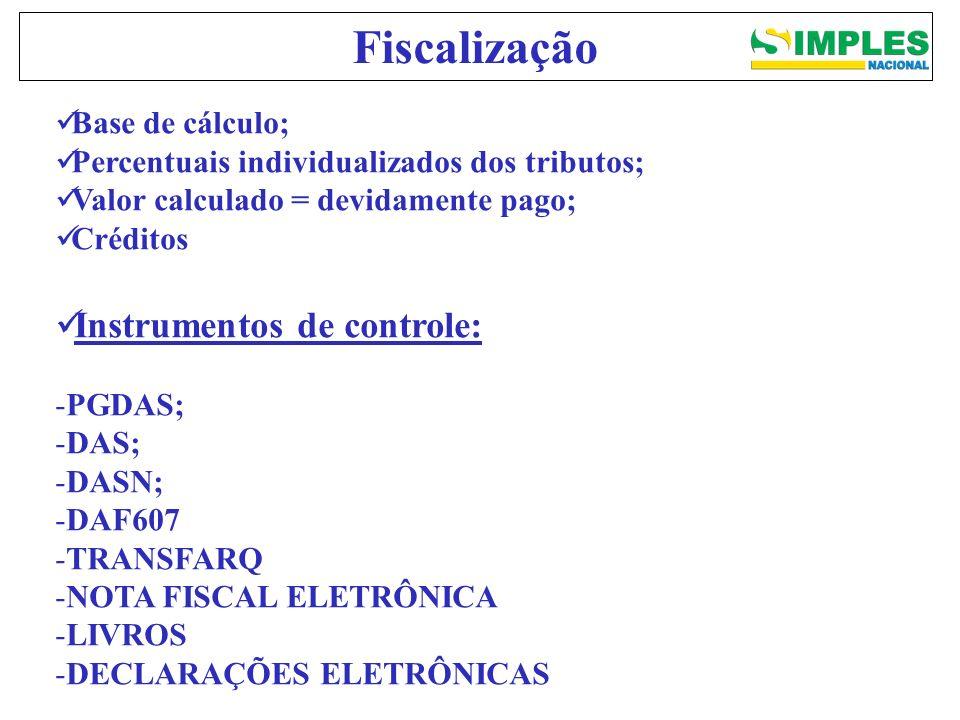 Base de cálculo; Percentuais individualizados dos tributos; Valor calculado = devidamente pago; Créditos Instrumentos de controle: -PGDAS; -DAS; -DASN; -DAF607 -TRANSFARQ -NOTA FISCAL ELETRÔNICA -LIVROS -DECLARAÇÕES ELETRÔNICAS Fiscalização