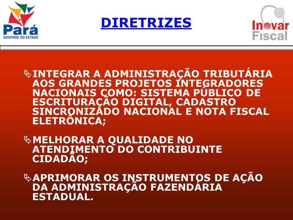 INTEGRAR A ADMINISTRAÇÃO TRIBUTÁRIA AOS GRANDES PROJETOS INTEGRADORES NACIONAIS COMO: SISTEMA PÚBLICO DE ESCRITURAÇÃO DIGITAL, CADASTRO SINCRONIZADO N