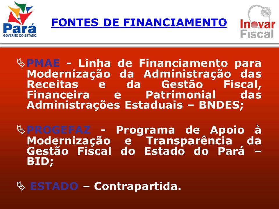 CUSTO E FINANCIAMENTO – PMAE/BNDES