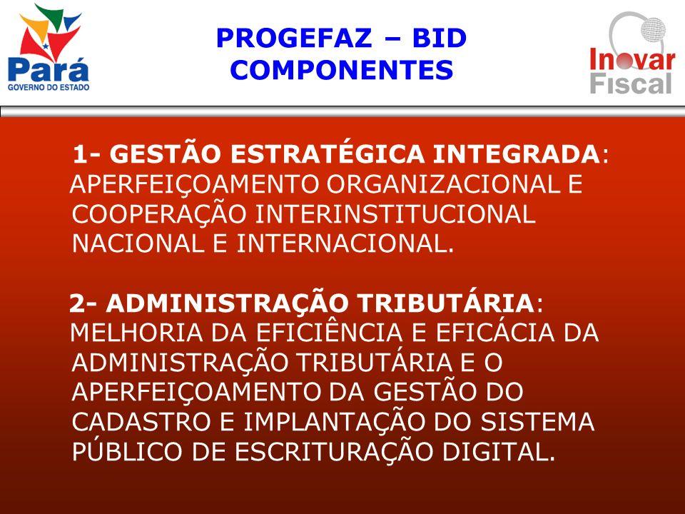 PROGEFAZ – BID COMPONENTES 1- GESTÃO ESTRATÉGICA INTEGRADA: APERFEIÇOAMENTO ORGANIZACIONAL E COOPERAÇÃO INTERINSTITUCIONAL NACIONAL E INTERNACIONAL. 2