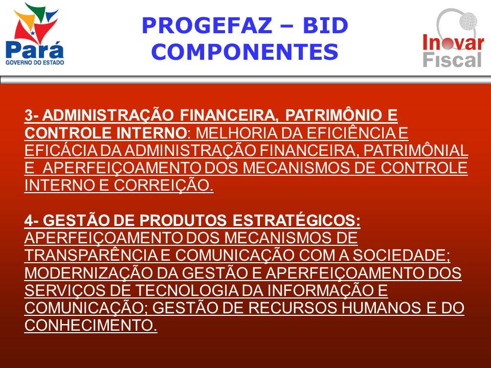 CUSTO E FINANCIAMENTO – PROGEFAZ/BID