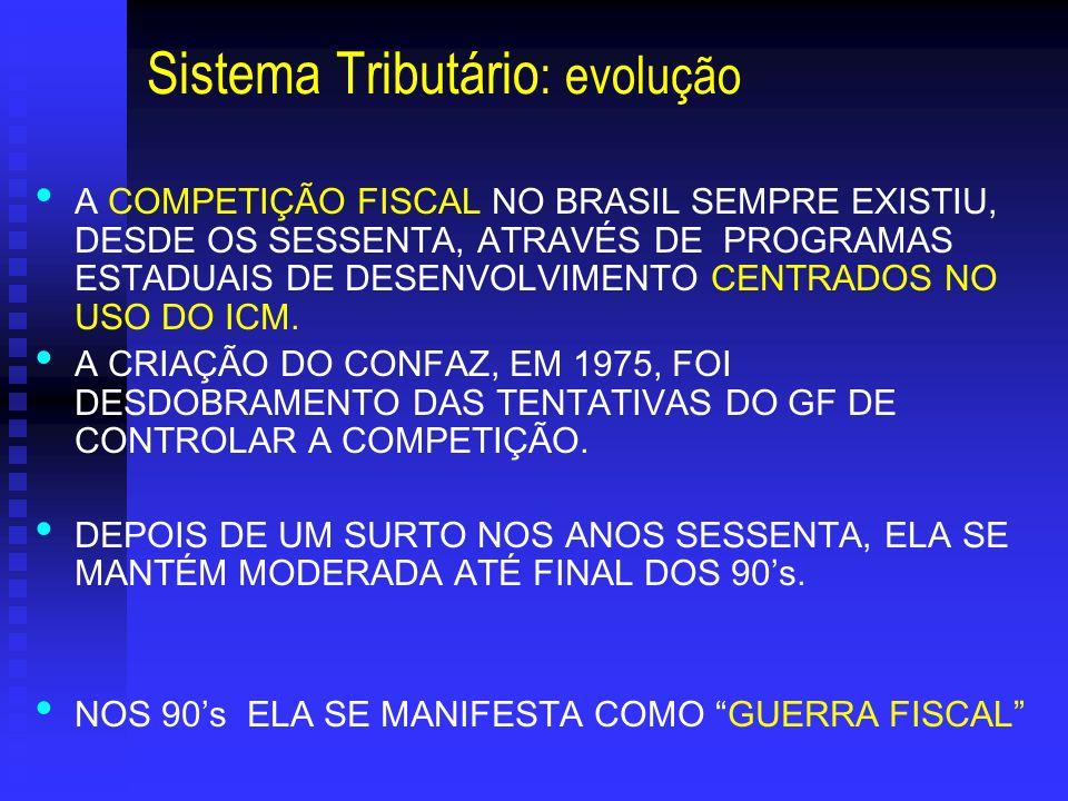 A COMPETIÇÃO FISCAL NO BRASIL SEMPRE EXISTIU, DESDE OS SESSENTA, ATRAVÉS DE PROGRAMAS ESTADUAIS DE DESENVOLVIMENTO CENTRADOS NO USO DO ICM. A CRIAÇÃO