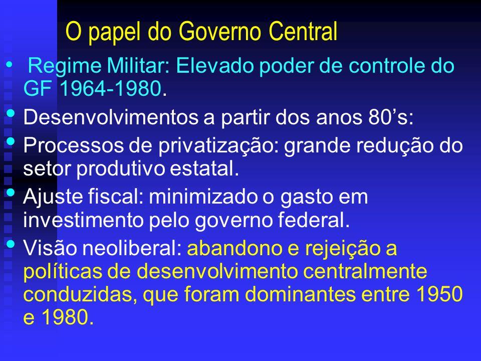 O papel do Governo Central Regime Militar: Elevado poder de controle do GF 1964-1980. Desenvolvimentos a partir dos anos 80s: Processos de privatizaçã