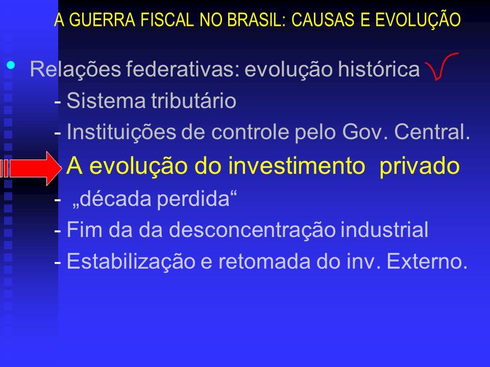 Relações federativas: evolução histórica -Sistema tributário -Instituições de controle pelo Gov. Central. -A evolução do investimento privado - década