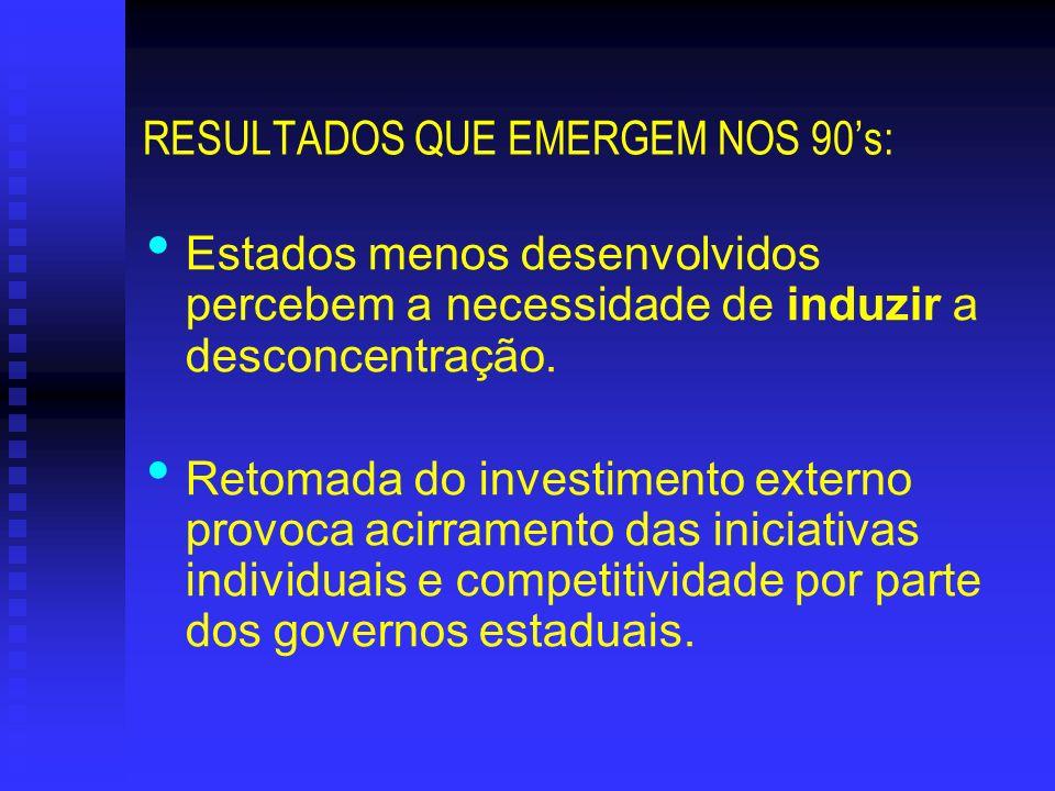 RESULTADOS QUE EMERGEM NOS 90s: Estados menos desenvolvidos percebem a necessidade de induzir a desconcentração. Retomada do investimento externo prov